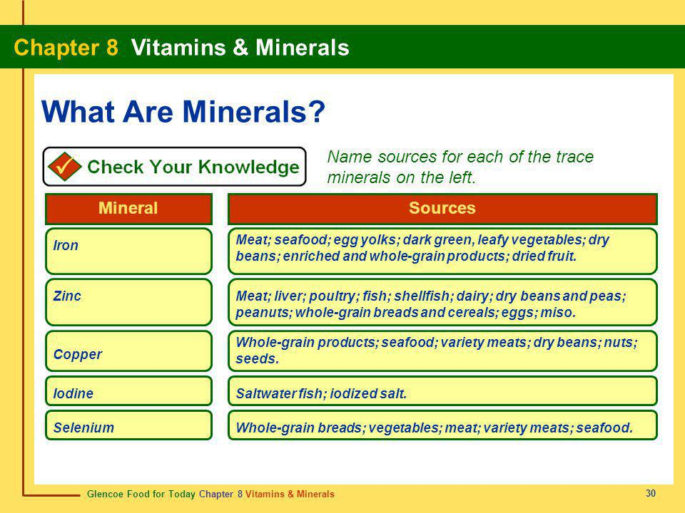 What Are Minerals Name sources for each of the trace minerals on the left. Mineral. Sources.