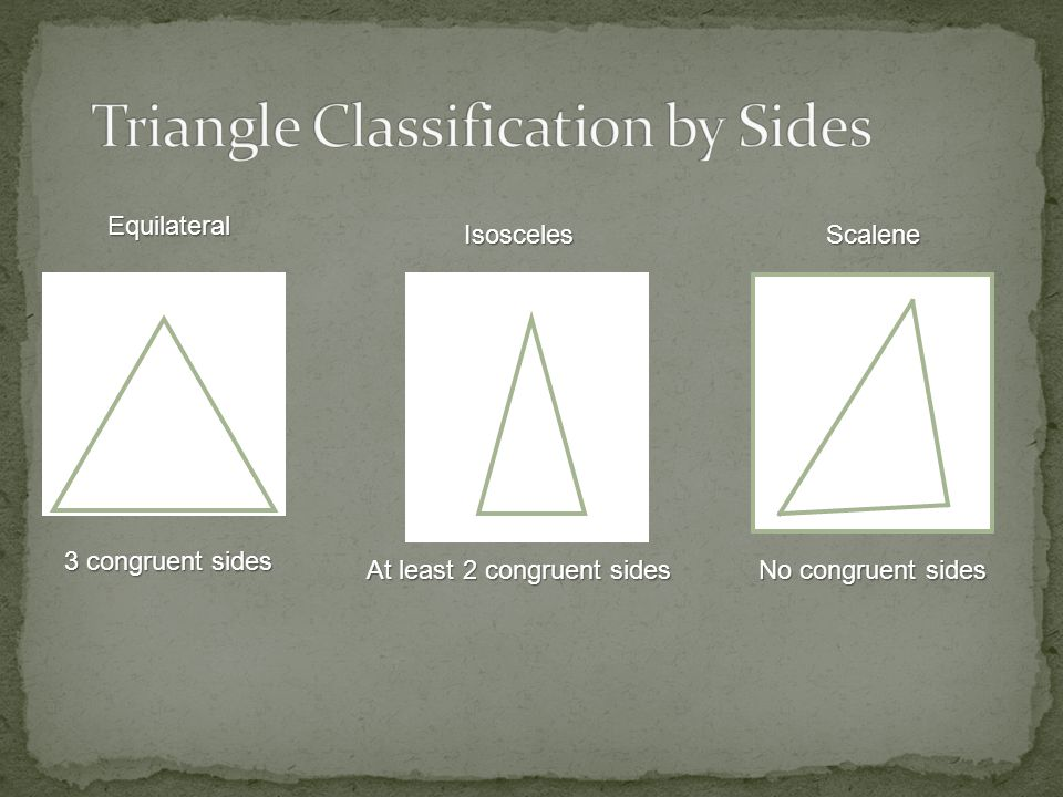 Triangle Classification by Sides