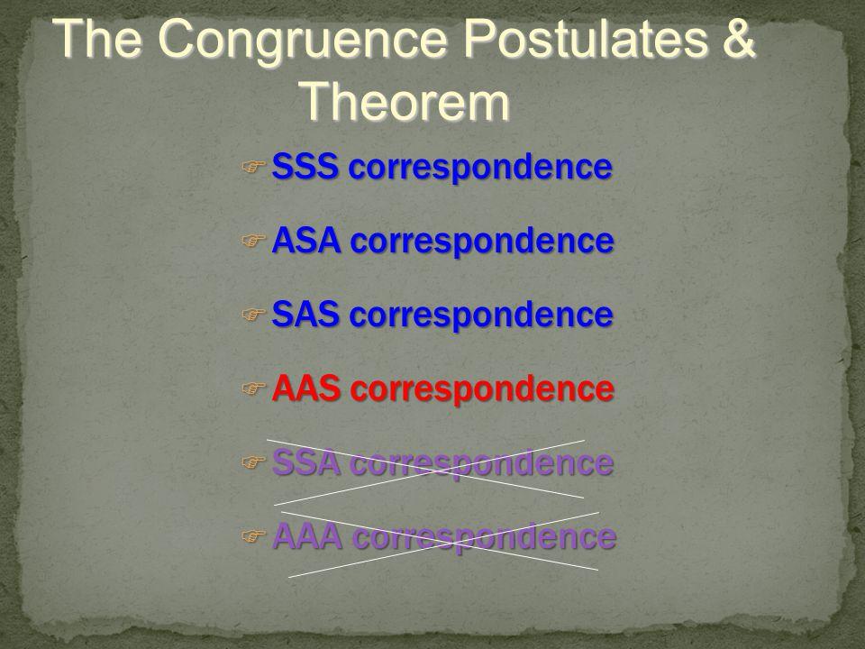 The Congruence Postulates & Theorem
