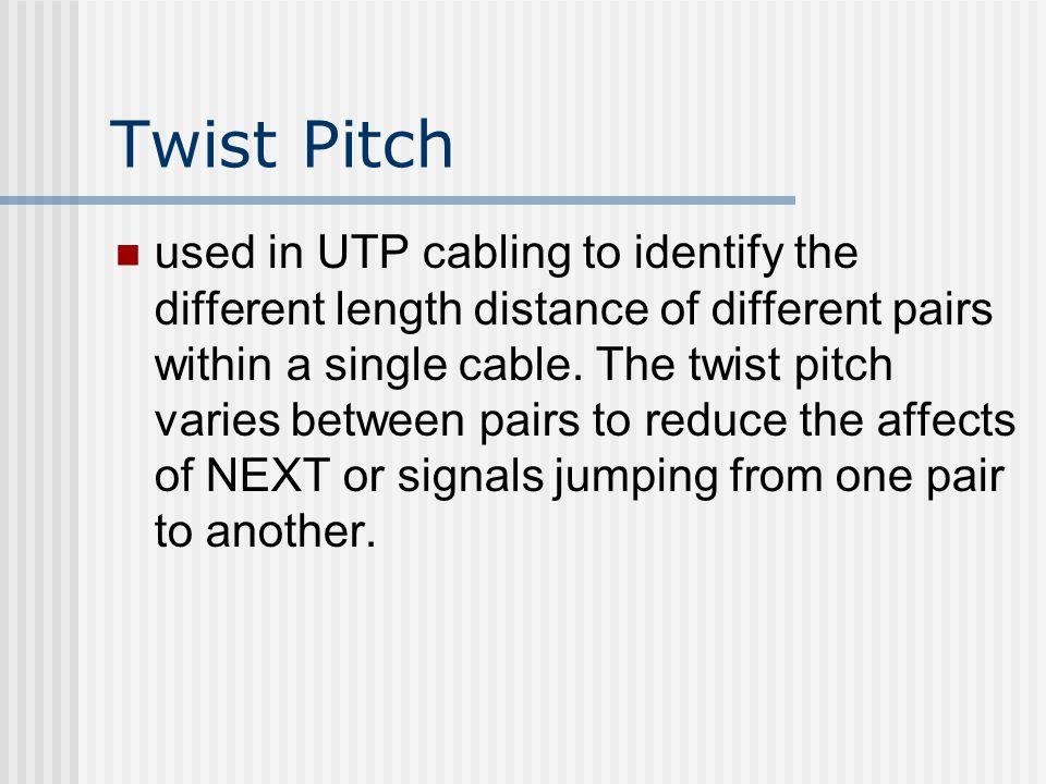 Twist Pitch