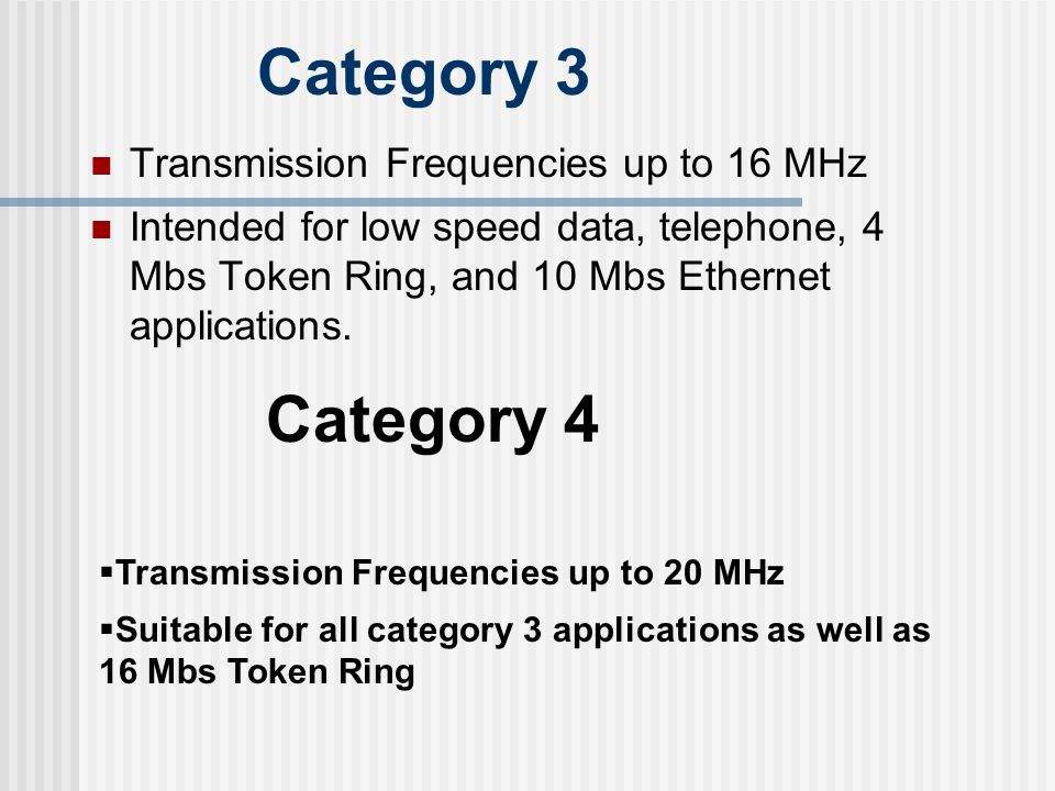 Category 3 Category 4 Transmission Frequencies up to 16 MHz