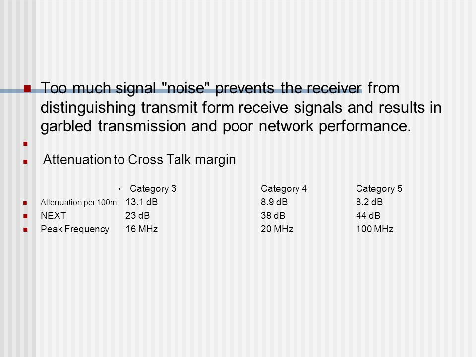 Too much signal noise prevents the receiver from distinguishing transmit form receive signals and results in garbled transmission and poor network performance.