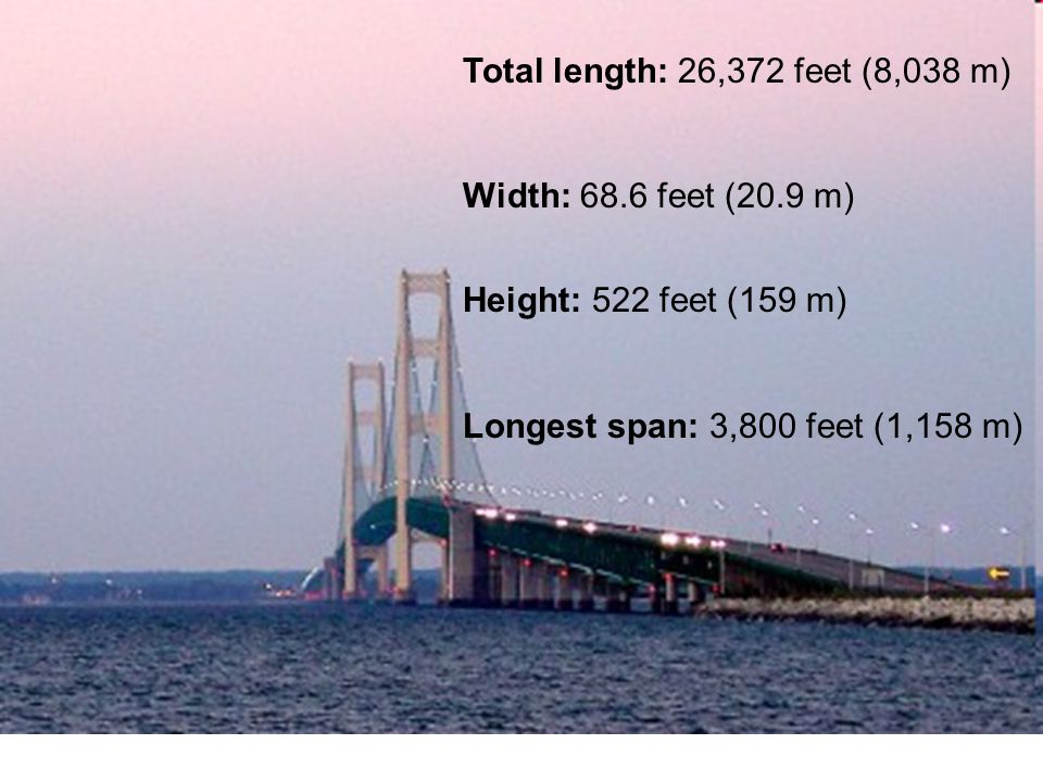 Total length: 26,372 feet (8,038 m) Width: 68.6 feet (20.9 m) Height: 522 feet (159 m) Longest span: 3,800 feet (1,158 m)