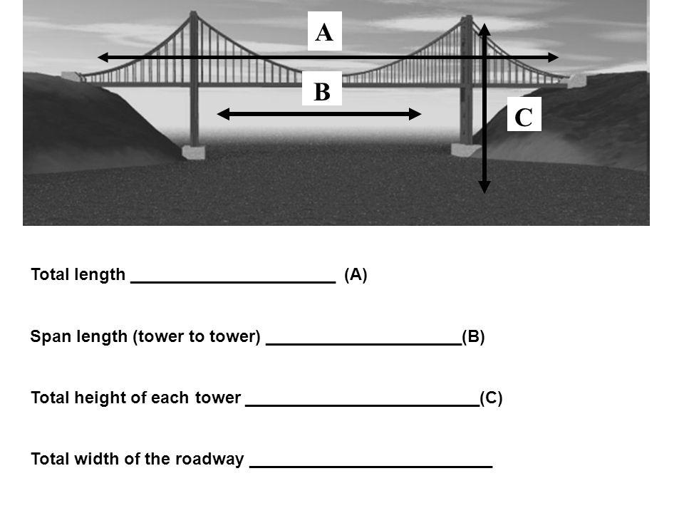 A B C Total length ______________________ (A)