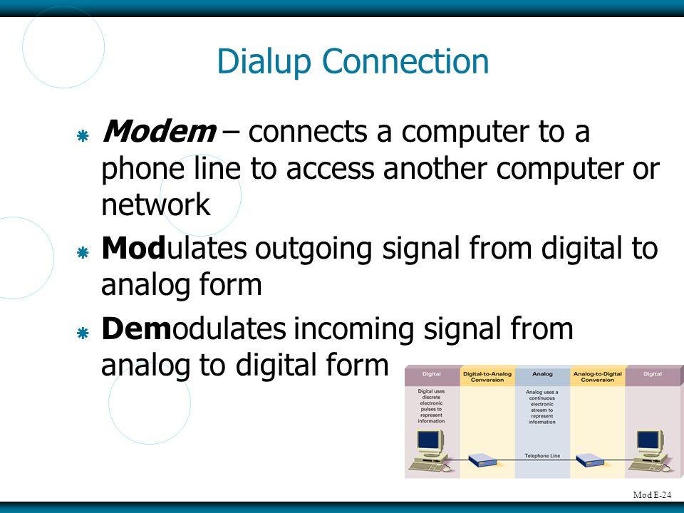 Dialup Connection Modem – connects a computer to a phone line to access another computer or network.