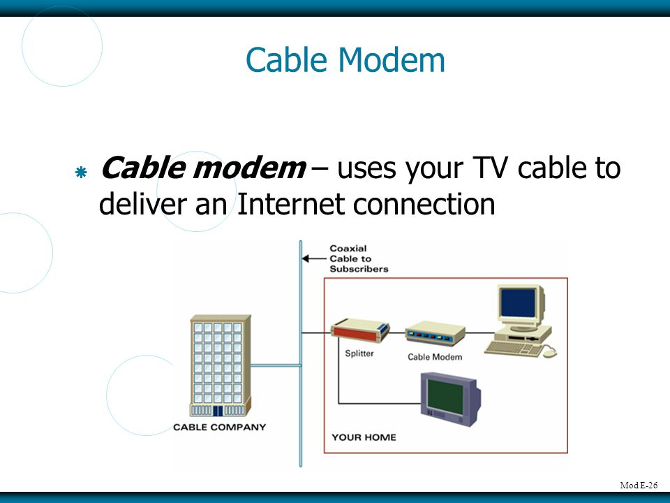 Cable Modem Cable modem – uses your TV cable to deliver an Internet connection