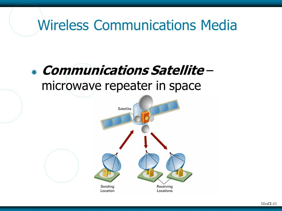 Wireless Communications Media