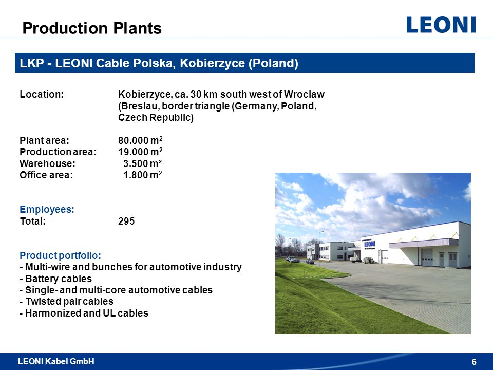 Production Plants LKP - LEONI Cable Polska, Kobierzyce (Poland)