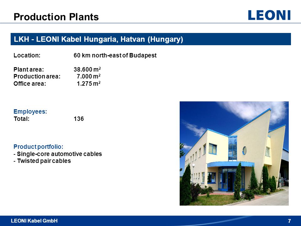 Production Plants LKH - LEONI Kabel Hungaria, Hatvan (Hungary)