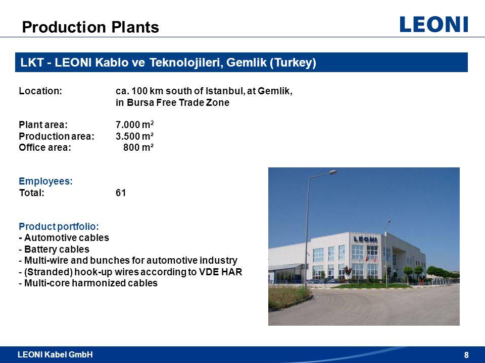 Production Plants LKT - LEONI Kablo ve Teknolojileri, Gemlik (Turkey)