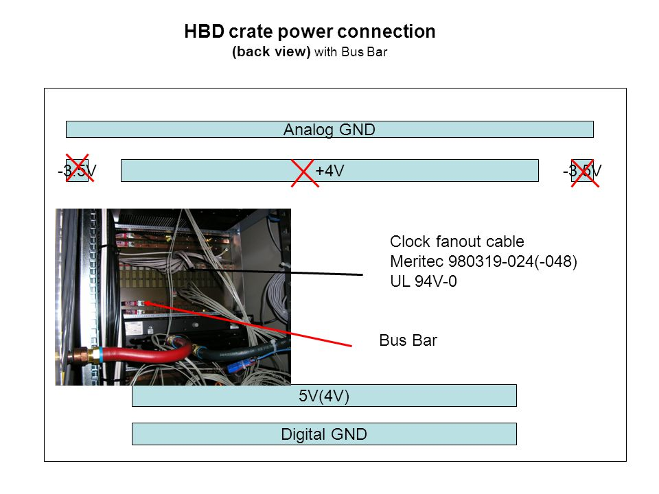 HBD crate power connection