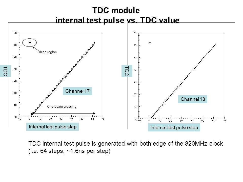 internal test pulse vs. TDC value