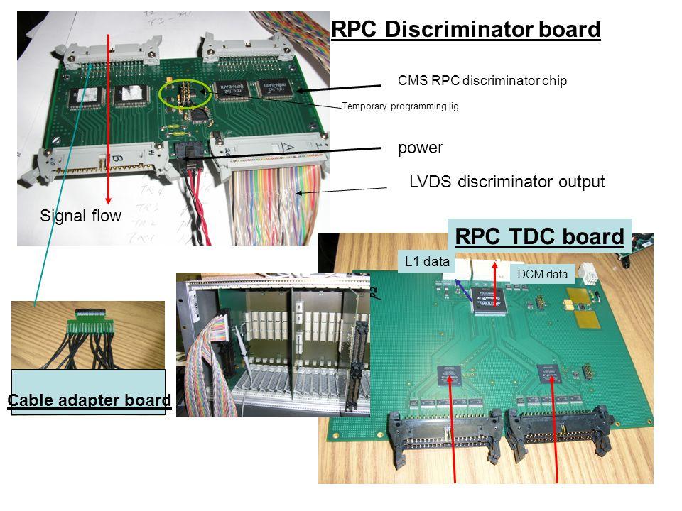 RPC Discriminator board
