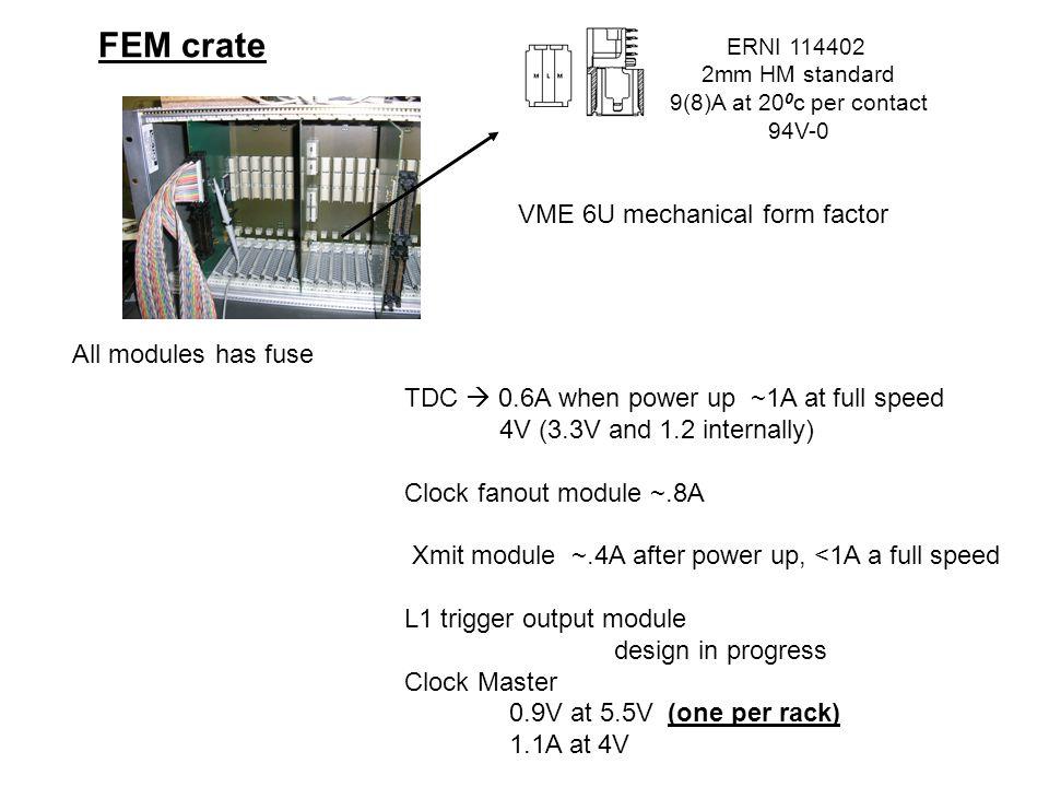 FEM crate VME 6U mechanical form factor All modules has fuse