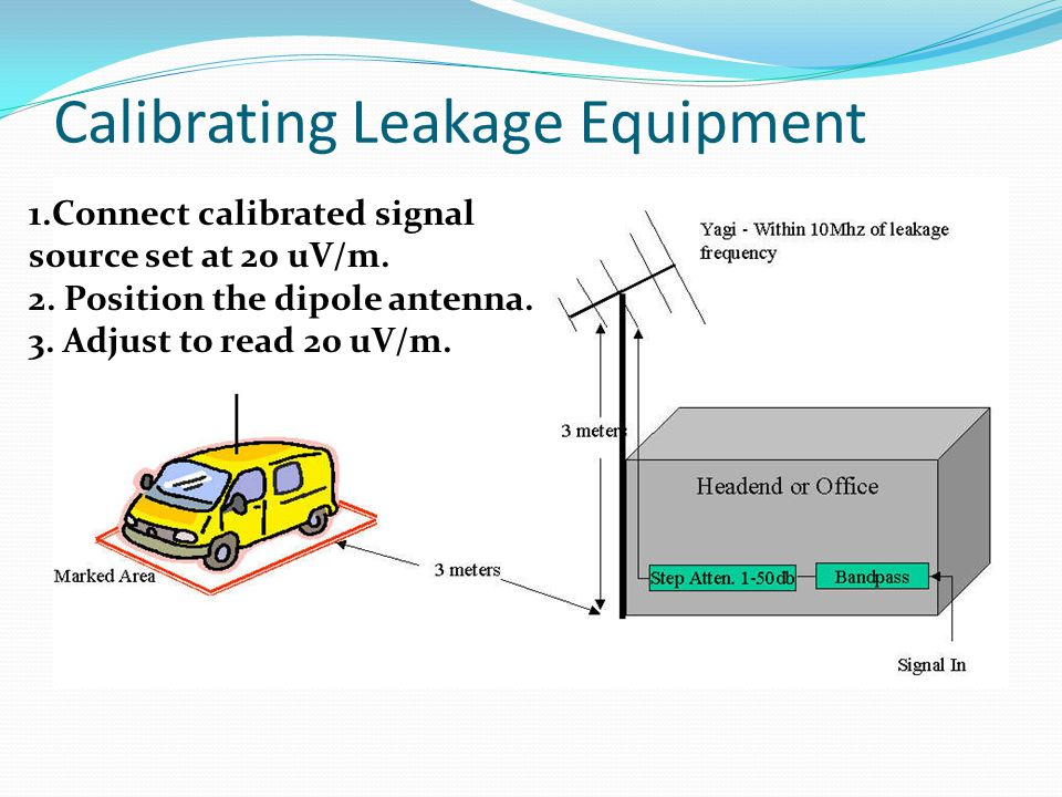 Calibrating Leakage Equipment