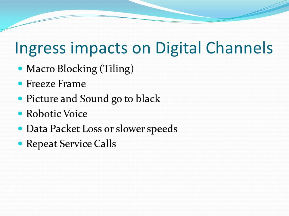 Ingress impacts on Digital Channels