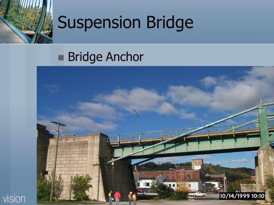 Suspension Bridge Bridge Anchor