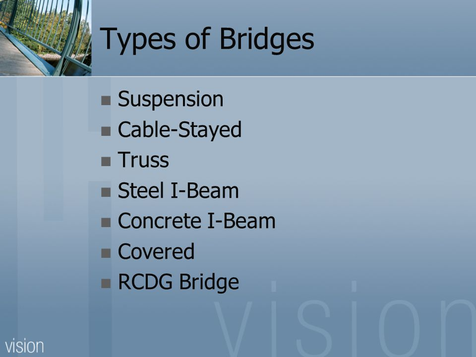Types of Bridges Suspension Cable-Stayed Truss Steel I-Beam