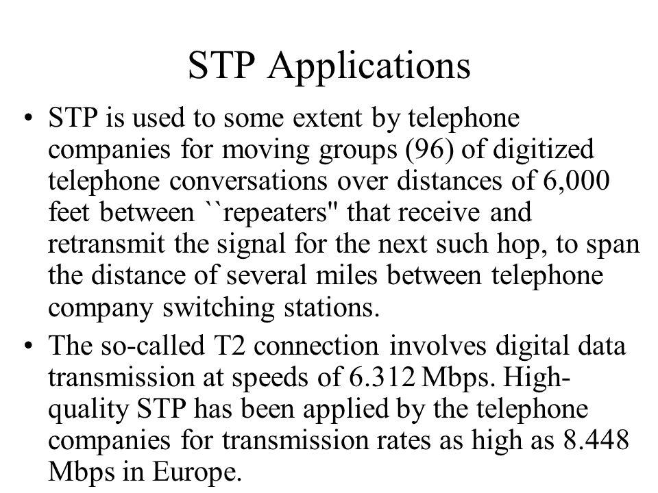 STP Applications
