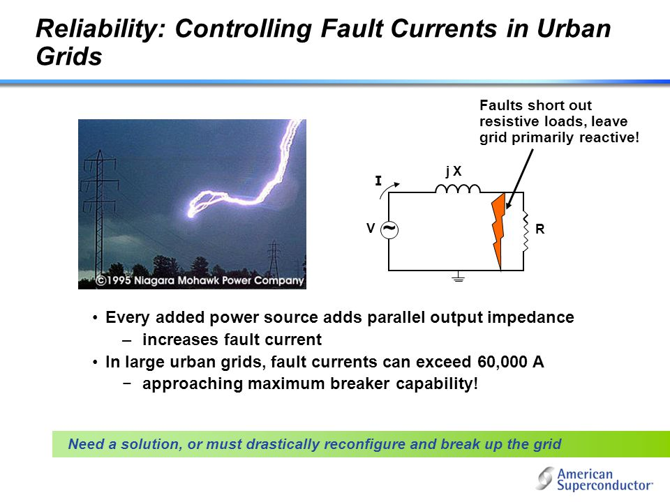 Reliability: Controlling Fault Currents in Urban Grids