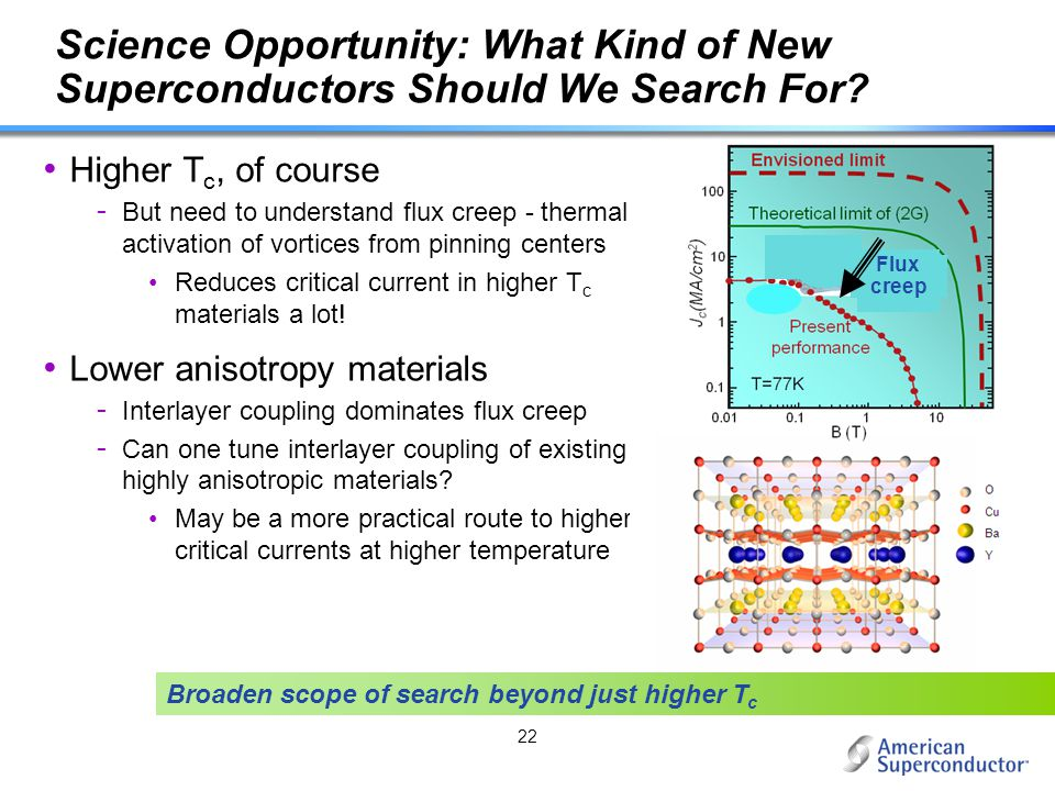 Science Opportunity: What Kind of New Superconductors Should We Search For