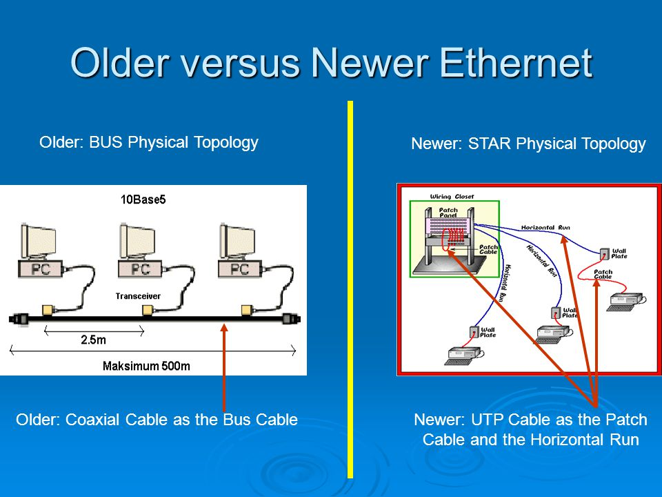 Older versus Newer Ethernet