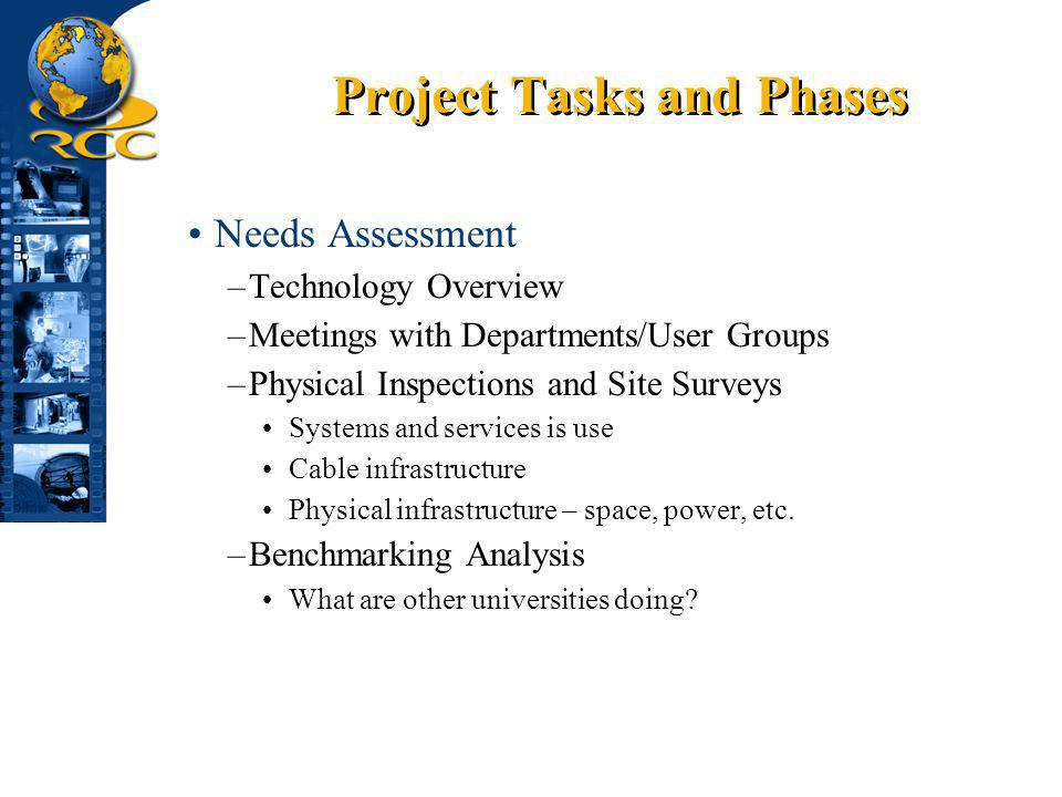 Project Tasks and Phases