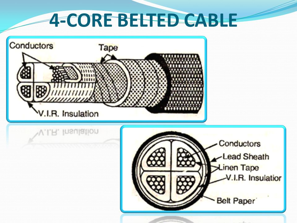 4-CORE BELTED CABLE