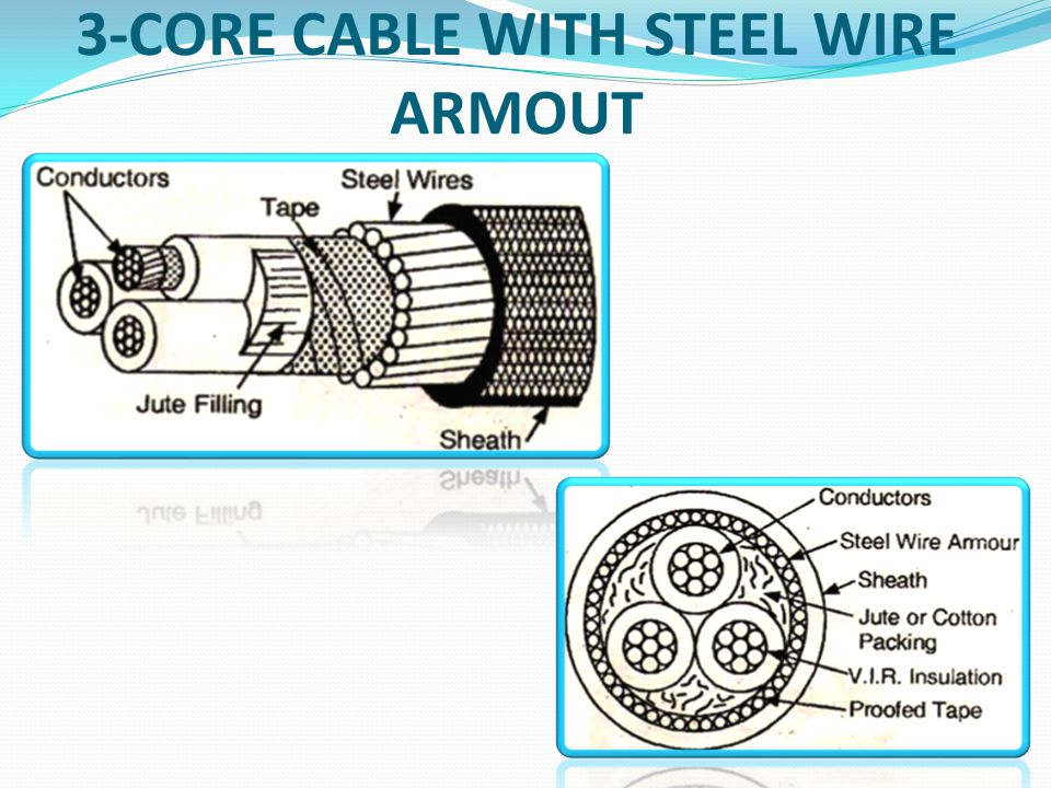 3-CORE CABLE WITH STEEL WIRE ARMOUT