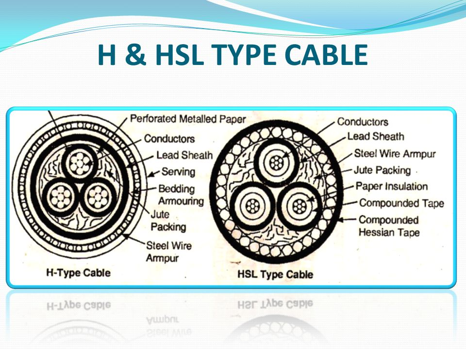 H & HSL TYPE CABLE