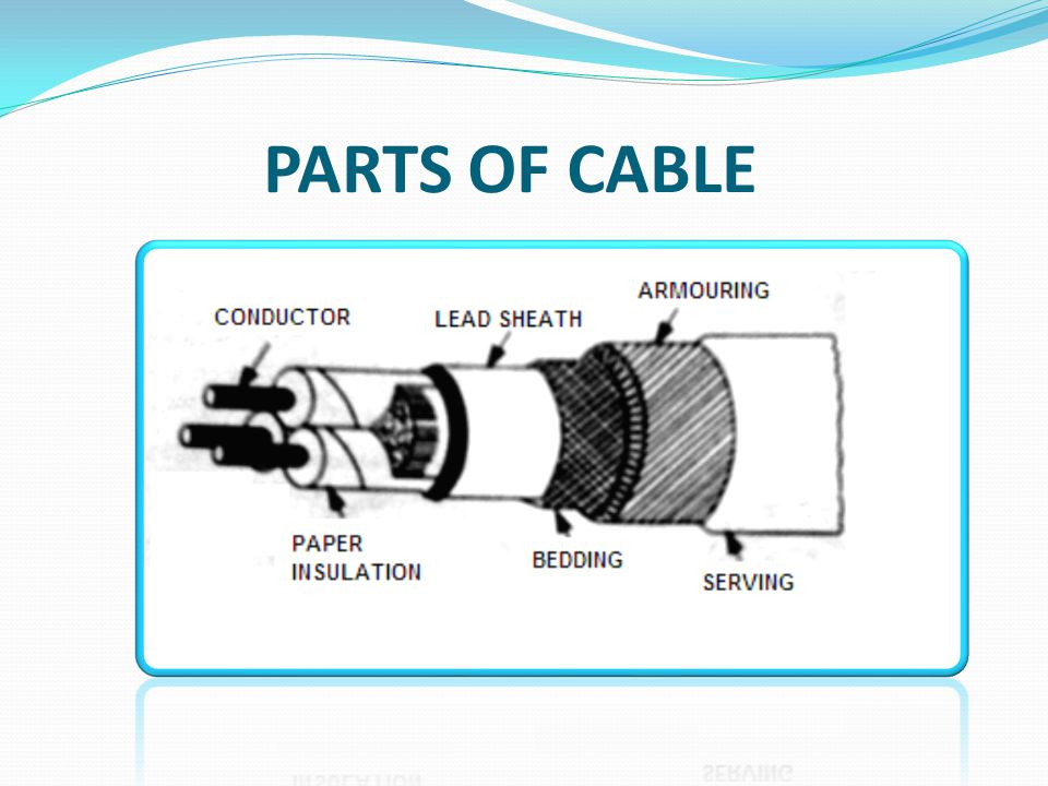 PARTS OF CABLE