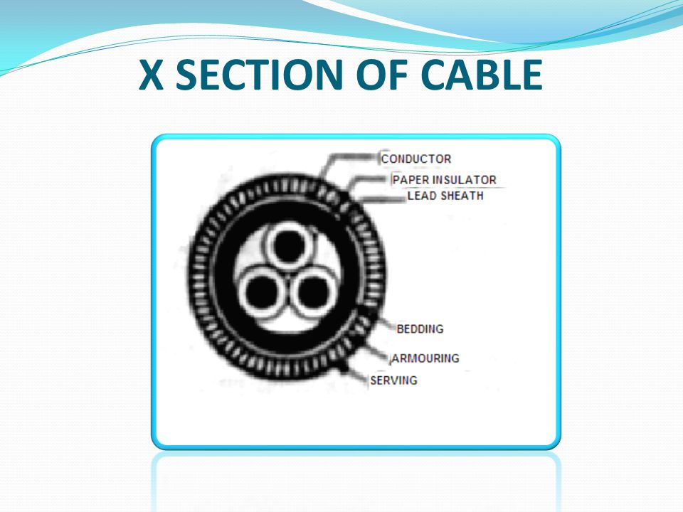 X SECTION OF CABLE