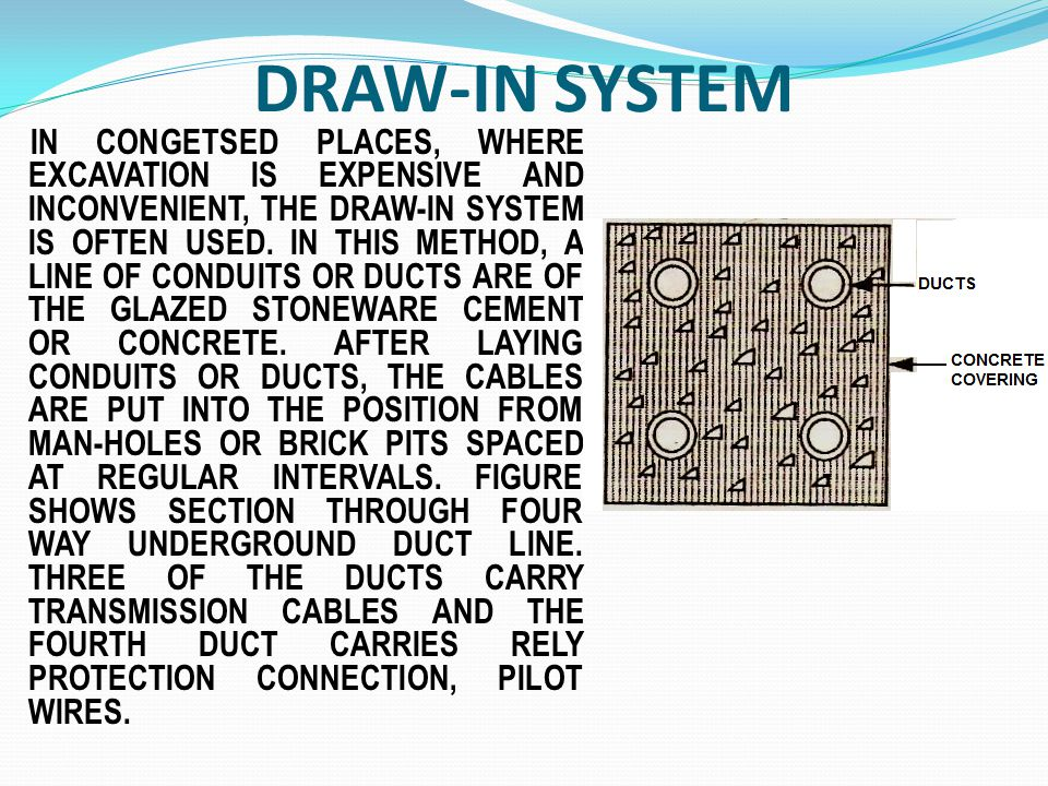 DRAW-IN SYSTEM