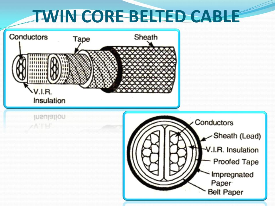 TWIN CORE BELTED CABLE