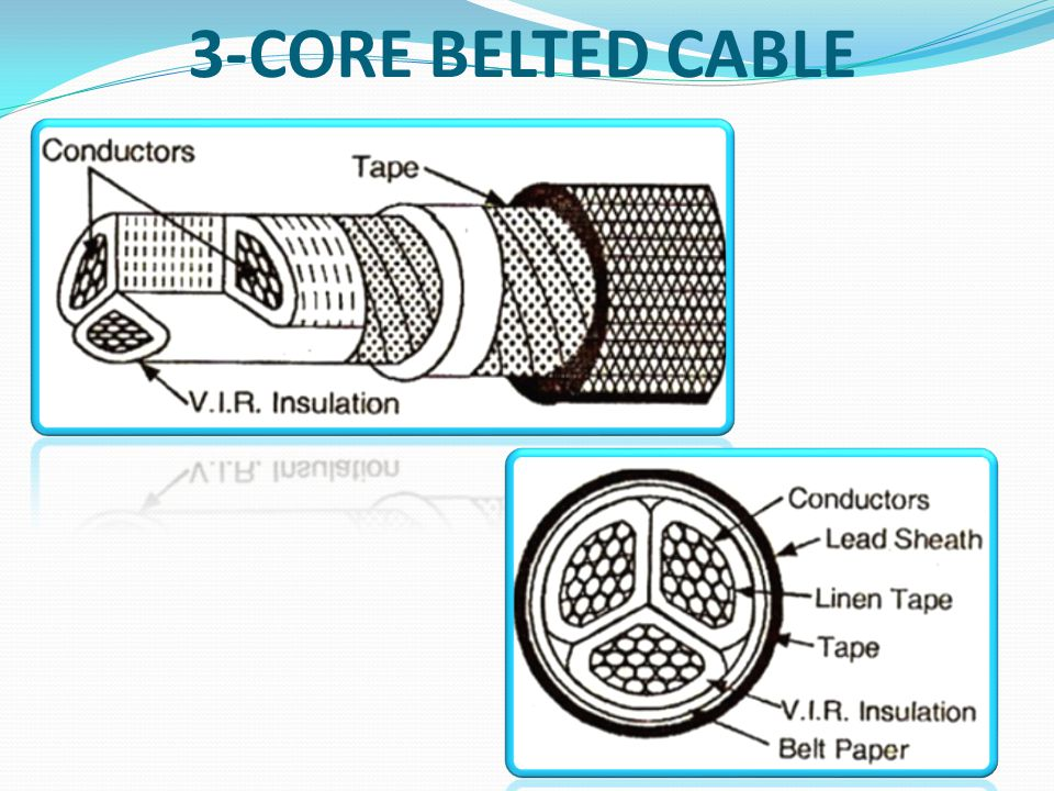 3-CORE BELTED CABLE