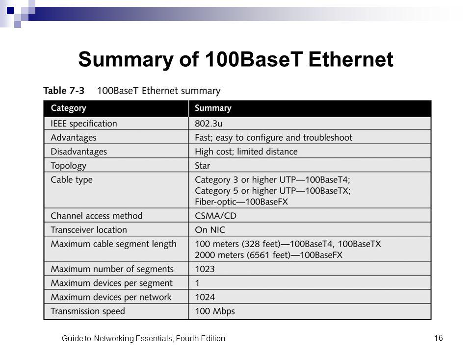 Summary of 100BaseT Ethernet