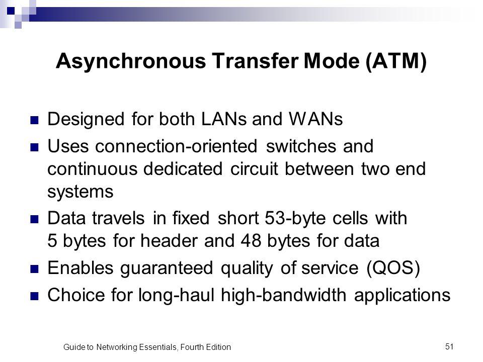 Asynchronous Transfer Mode (ATM)