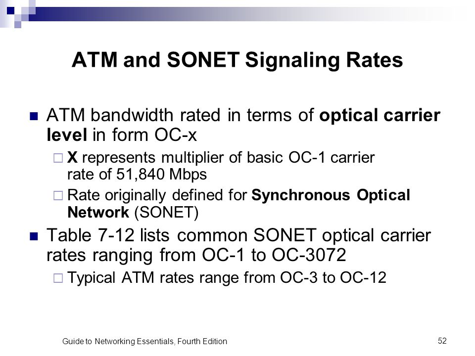 ATM and SONET Signaling Rates