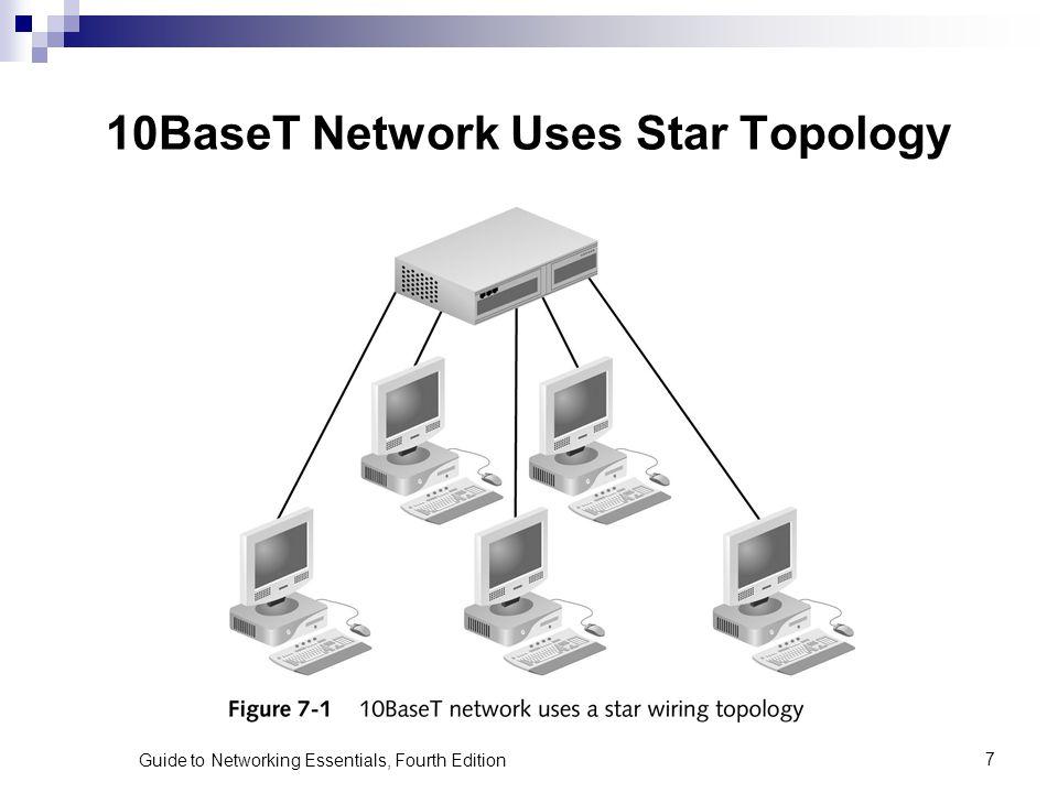 10BaseT Network Uses Star Topology