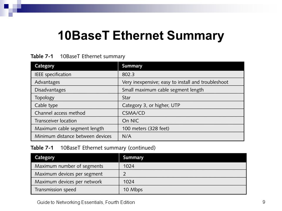 10BaseT Ethernet Summary