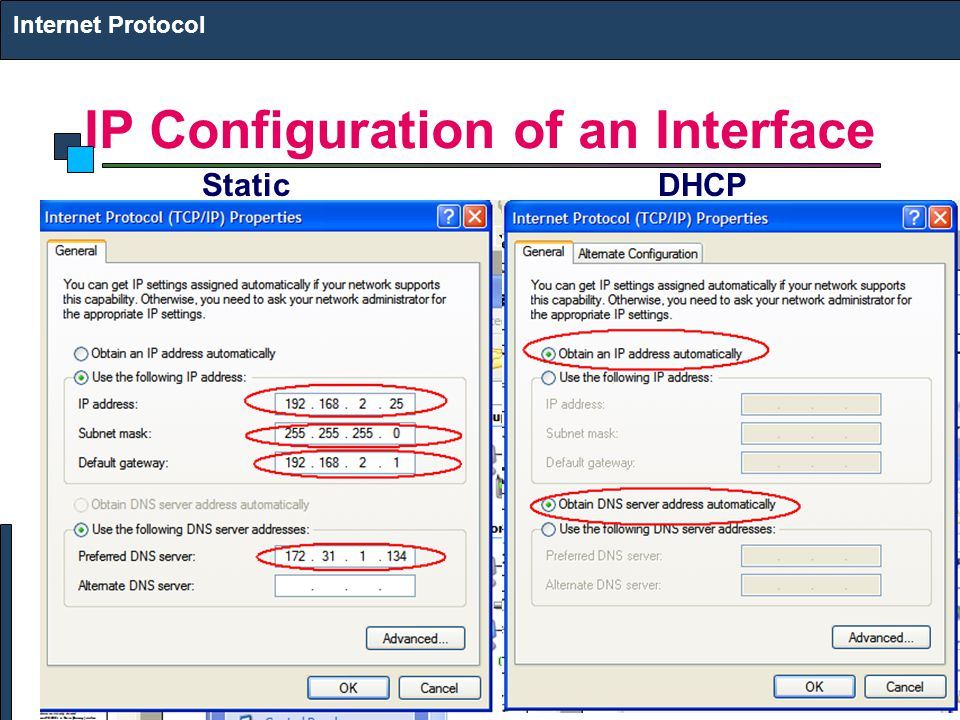 IP Configuration of an Interface