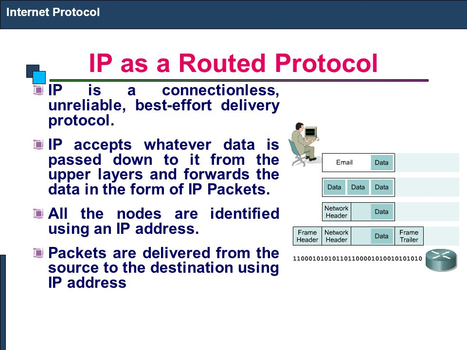 Internet Protocol IP as a Routed Protocol. IP is a connectionless, unreliable, best-effort delivery protocol.