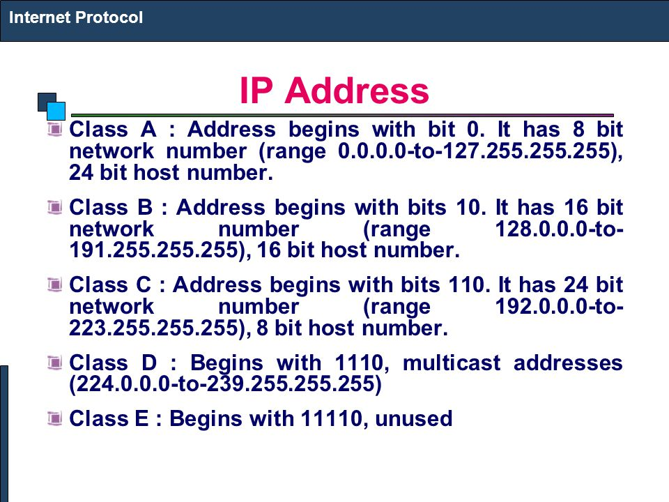 Internet Protocol IP Address.
