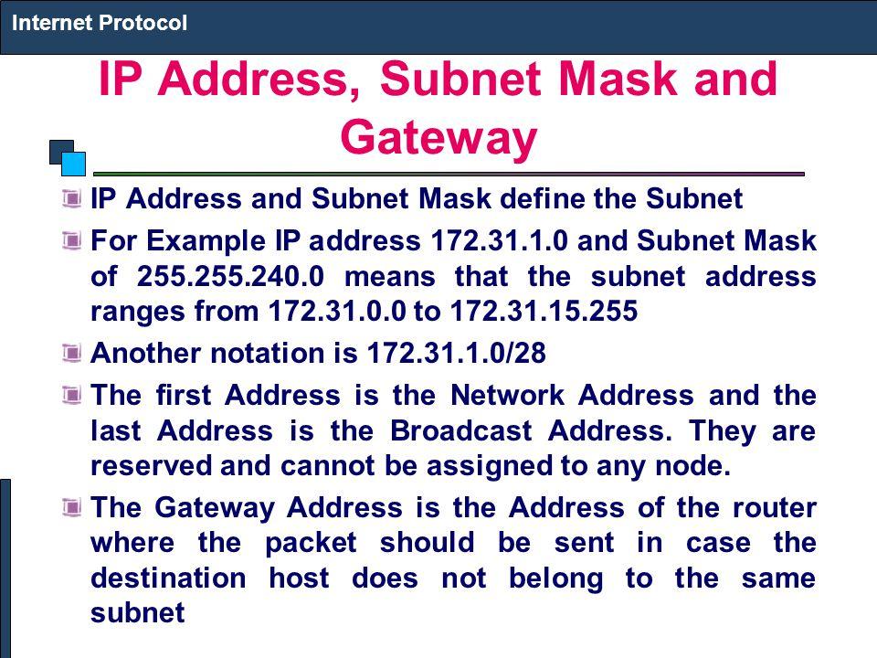 IP Address, Subnet Mask and Gateway