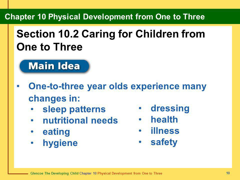 Section 10.2 Caring for Children from One to Three