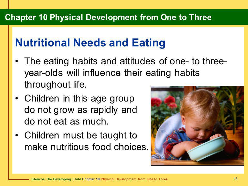 Nutritional Needs and Eating