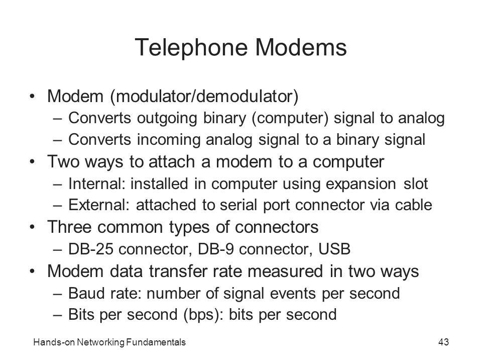 Telephone Modems Modem (modulator/demodulator)