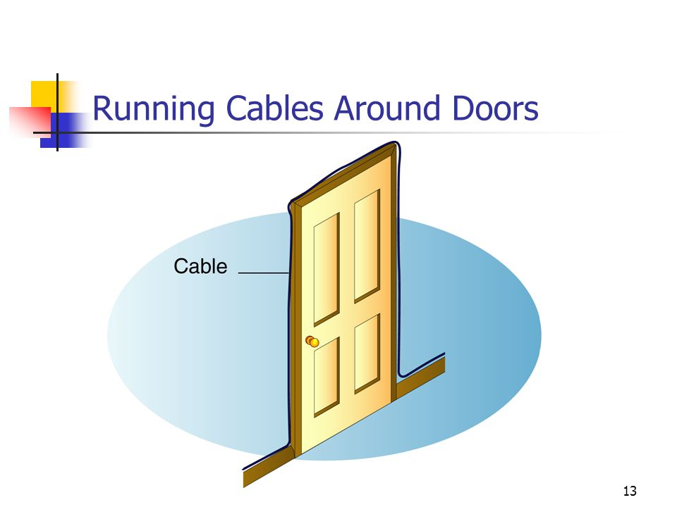 Running Cables Around Doors