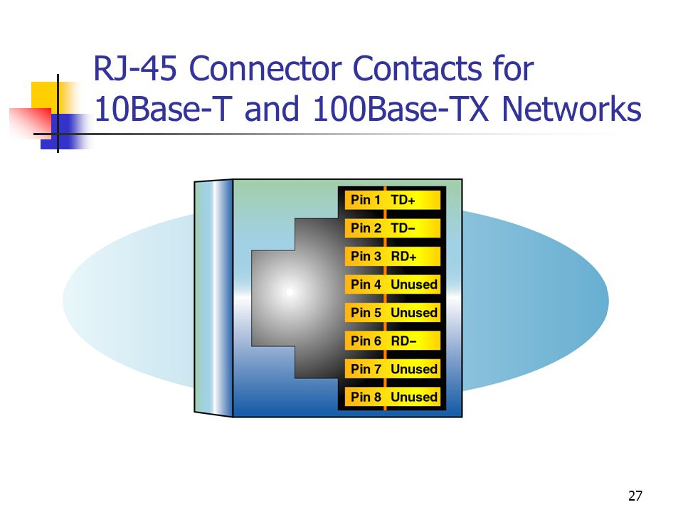 RJ-45 Connector Contacts for 10Base-T and 100Base-TX Networks