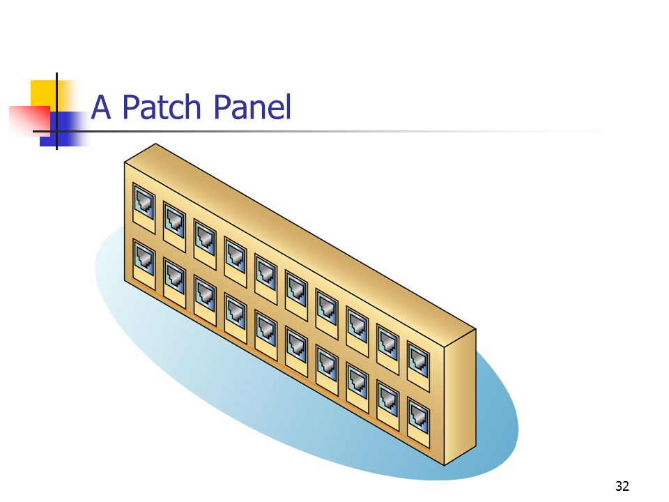A Patch Panel